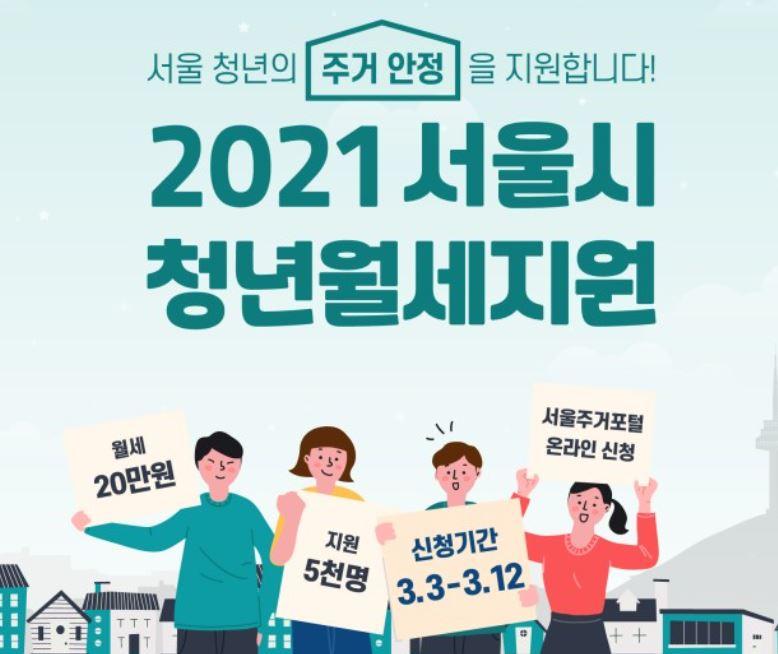 최대 200만원…'서울시 청년 월세 지원' 신청 방법