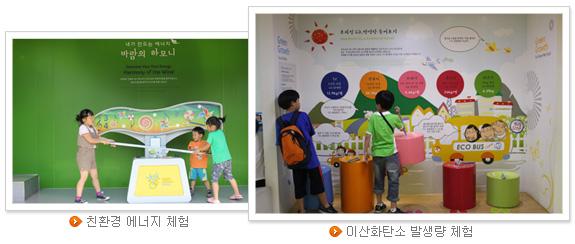 친환경 에너지 체험(좌), 이산화탄소 발생량 체험(우)