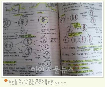 김유빈 씨가 작성한 생물서브노트. 그림을 그려서 작성하면 이해하기 편하다고.