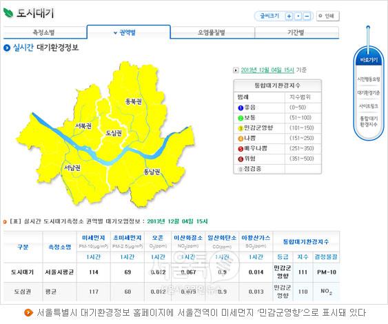 서울특별시 대기환경정보 홈페이지에 서울전역이 미세먼지 `민감군영향`으로 표시돼 있다