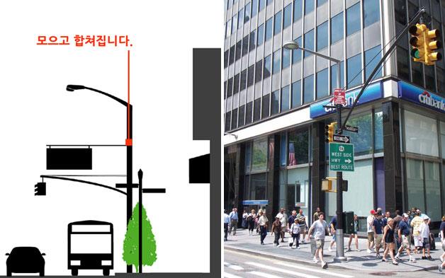 다양한 지주형 가로시설물 통합(좌), 뉴욕시 통합 지주형 가로시설물 모습(우)