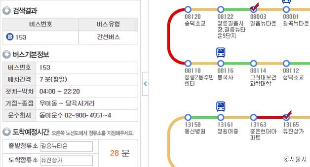 홍제역 근방과 길음역 근방 사이는 153번 버스로 28분이 걸린다 ⓒ서울시