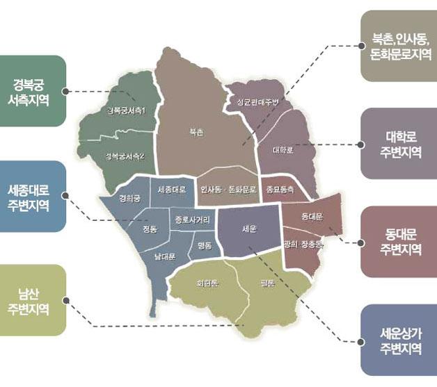 역사도심의 효율적 공간 관리를 위한 7개 지역 구분