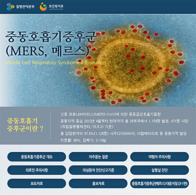 서울시 홈페이지 내, 메르스(MERS) 안내 내용