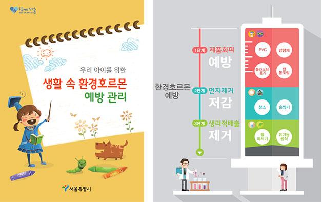 `우리 아이를 위한 생활 속 환경호르몬 예방 관리` 매뉴얼 표지(좌), 환경호르몬 예방수칙 3단계(우)