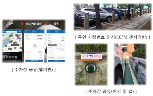 주차장 빈 공간 공유 앱 활용 사례