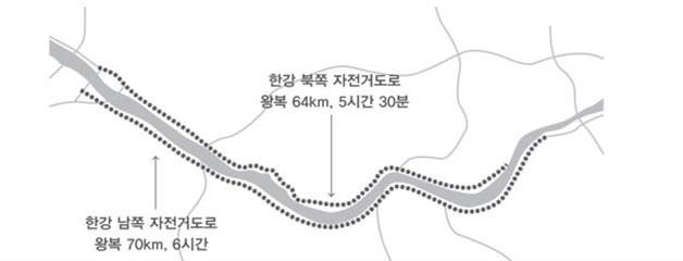 `따릉이`타고 달려볼 만한 서울의 자전거 코스