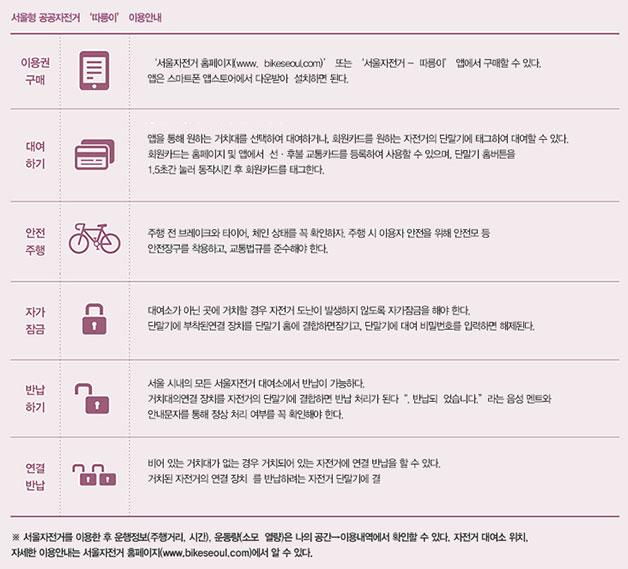 서울형 공공자전거 `따릉이` 이용안내