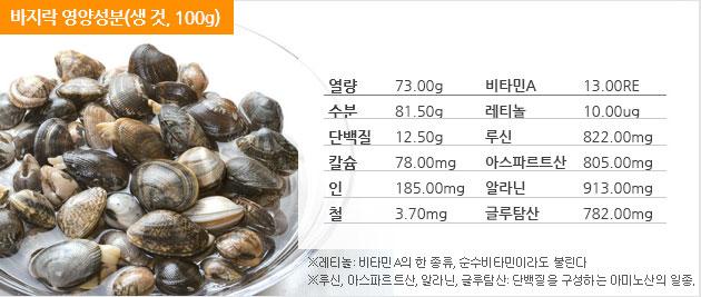 바지락 영양성분
