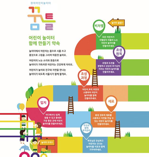 서울시 창의 놀이터 브랜드 `꿈틀`과 `어린이놀이터 함께 만들기 약속`