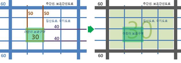 `선단위, 구역단위` → `이면도로 면단위` 속도제한