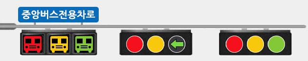 중앙버스전용차로 삼색등