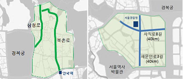 북촌지구(좌), 서울경찰청 주변(우)