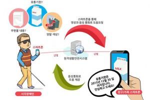 시각장애인 위한 '엔젤아이즈 앱' 전국 확대