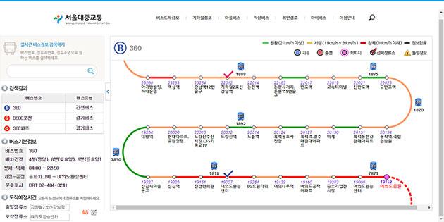 강남역부터 여의도까지 360번 버스로 48분이 소요됨을 알 수 있다