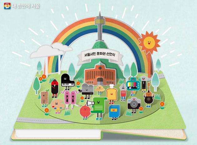 서울시민 문화권 선언문
