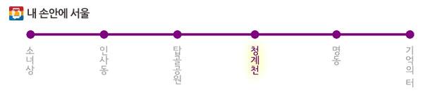소녀상, 인사동, 탑골공원, 청계천, 명동, 기억의 터