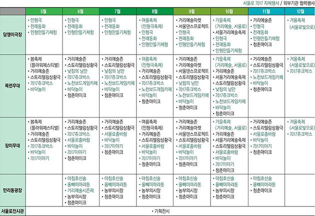 개방 후 월별 행사계획안(☞ 이미지 클릭 크게보기)