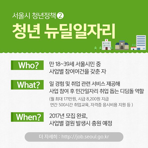 서울시 청년정책 2 - 청년 뉴딜일자리