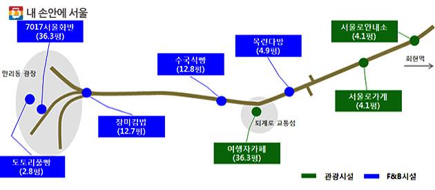 서울로 7017 관광·편의시설 위치도