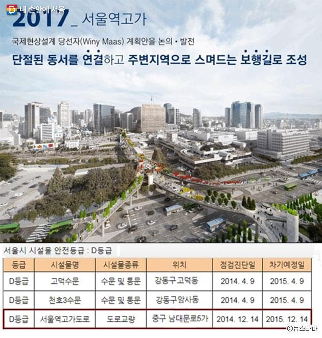서울시는 안전등급 D등급을 받은 서울역고가도로를 공원으로 조성했다. 서울역고가도로는 도로의 기능을 상실했기 때문에 철거 내지는 다른 용도로 사용됐어야 했다. ⓒ뉴스타파