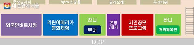 18일 DDP 보행전용거리 공간구성(안)