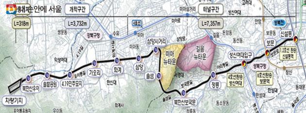 우이-신설 경전철 노선도
