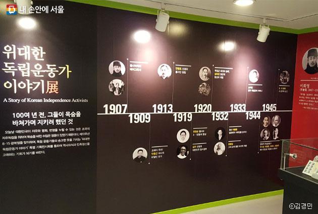우표박물관에서 열리고 있는 '위대한 독립운동가 이야기전'