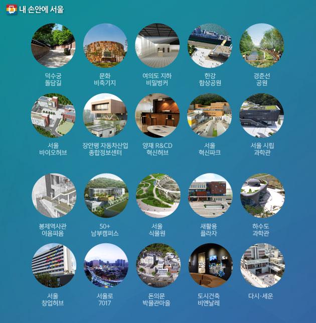 올해와 내년 서울에 새로 생기는 장소와 행사 20곳을 선정한 `잘 생겼다! 서울20`