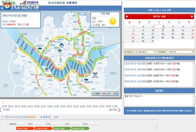 2017 추석도시고속도로 예측정보 표출화면(예시) | 10.4(수) 오후2시 경부고속도로 신갈방향(한남IC→양제IC) 예상통행시간 : 21분 소요