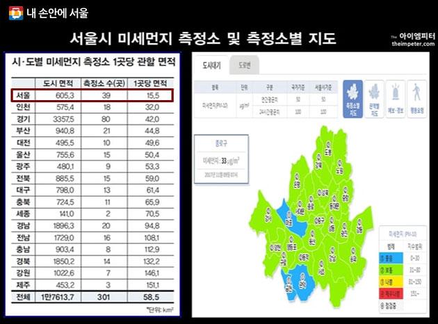 시도별 미세먼지 측정소 1곳당 관할 면적과 서울시미세먼지 측정 지도