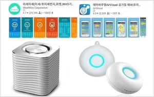 미세먼지 수치를 알 수 있는 각종 앱과 개인 휴대용 측정 장비
