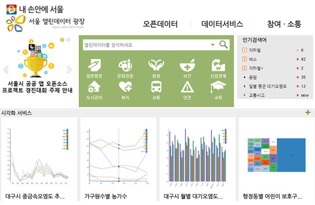 서울시 열린데이터광장 홈페이지 캡처