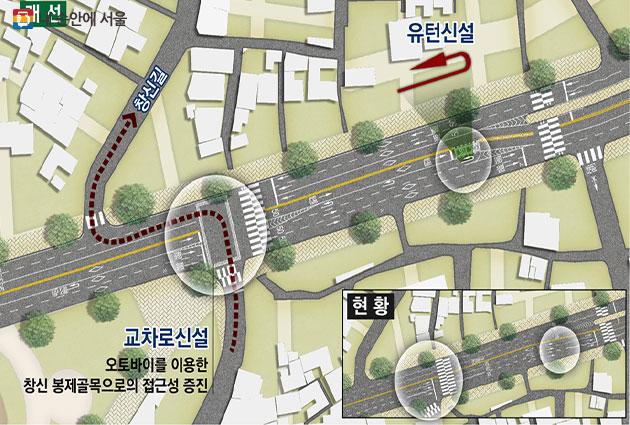 `동묘앞 역 부근` 창신길 진입을 위한 교차로와 유턴 신설