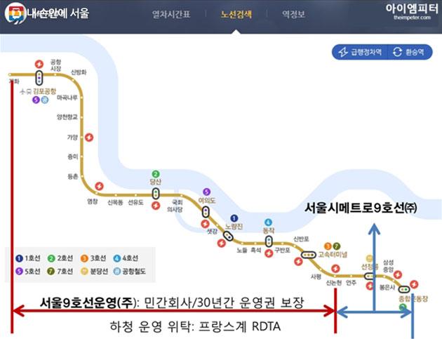 지하철9호선은 구간별로 운영회사가 다르다. 개화~신논현역 1단계 구간은 서울9호선운영(주)회사가 위탁을 한 프랑스 회사 RDTA가 운영하고 있다.