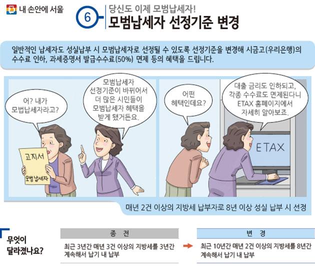 3월부터 모범납세자 선정기준이 변경된다, 알기 쉽게 만화로 제작된 `2018 달라지는 서울생활`