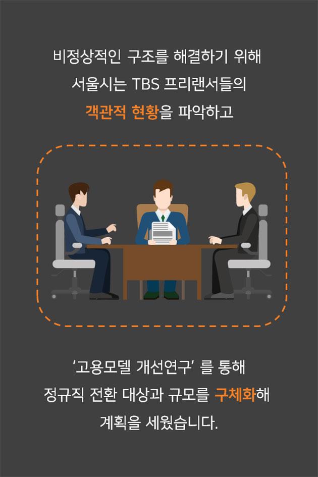 비정상적인 구조를 해결하기 위해 서울시는 TBS 프리랜서들의 객관적 현황을 파악하고