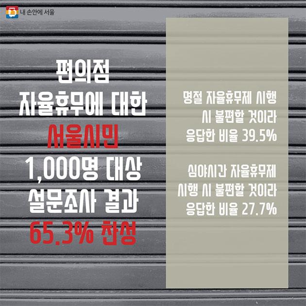 7.조사대상 편의점주 명절 당일 자율영업 86.9% 찬성 심야영업 중단 62.0% 찬성