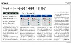 한국일보와 한국지방자치학회가 행정안전부 후원을 받아 16개 광역자치단체와 226개 기초자치단체를 대상으로 실시한 `2018년도 전국 지방자치단체 평가` 에서 서울시가 종합 1위에 올랐다.