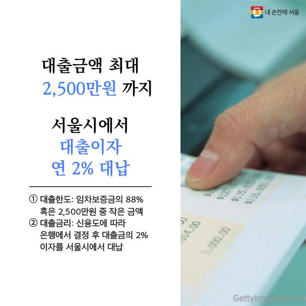 대출금액 최대 2,500만원 까지, 서울시에서 대출이자 연 2% 대납 ① 대출한도: 임차보증금 88%  혹은 2,500만원 중 작은 금액 ② 대출금리: 신용도에 따라 은행에서 결정(약2.9~4.99% 예상) 후 대출금의 2% 이자를 서울시에서 대납