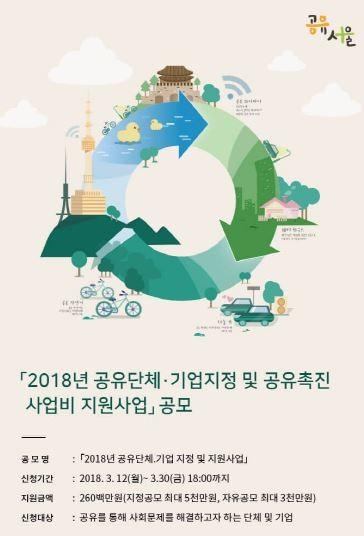 2018 공유단체.기업 지정 및 공유촉진 지원사업 공모