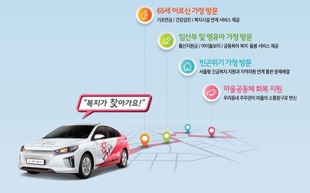 찾동공무원의 현장방문 전기차 '찾동이'