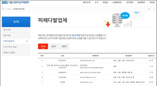 서울시전자상거래 사이트에서 제공되는 인터넷 쇼핑 피해 다발 업체 리스트