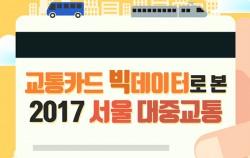 교통카드 빅데이터로 본 2017 서울 대중교통