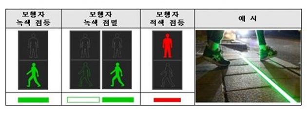 서울시가 설치 예정인 바닥 신호등