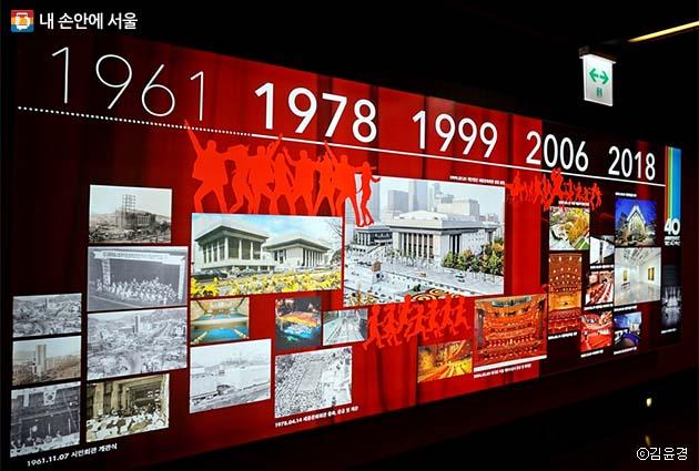 세종문화회관 지하 복도에는 개관 40주년을 맞은 세종문화회관의 기록을 모아놓은 연대표가 있다