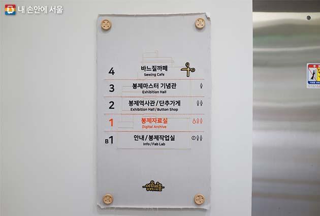 이음피움 봉제역사관의 안내판