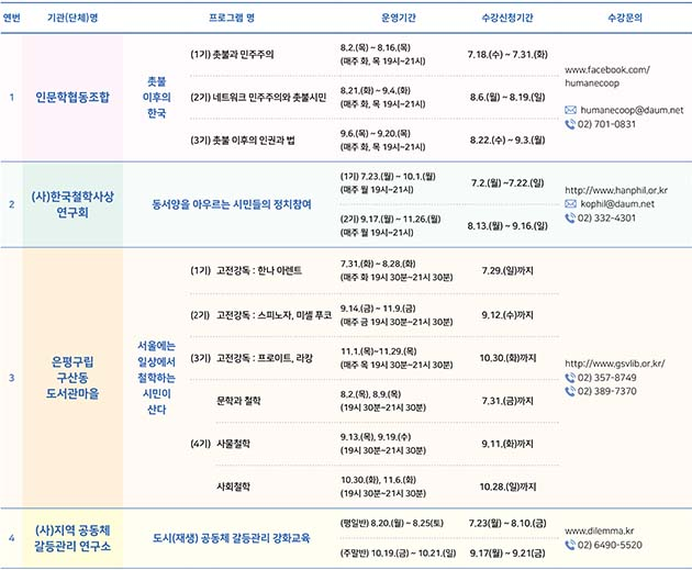 서울자유시민대학 '네트워크 시민대학' 프로그램 안내(☞ 이미지 클릭 크게보기)