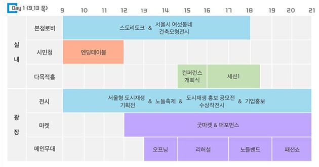 2018 서울 도시재생 엑스포 포스터 프로그램 일정