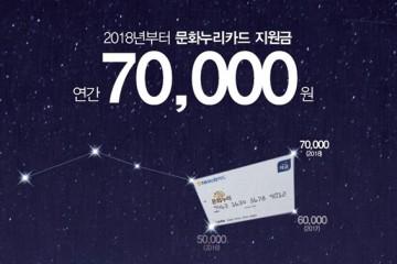 문화누리카드 7만→8만원 지원! 잊지말고 챙기세요